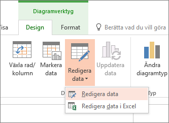 Diagramverktyg med redigeringsdata är markerade