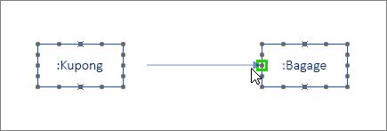 Meddelandeformen med ena änden markerade med grönt och ansluten till livslinje-form