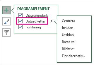 Diagramelement > Dataetiketter > etikettval