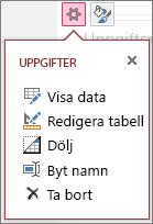 Redigera tabell