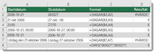 Utdata från olika DAGAR-funktioner