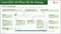 Miniatyr för guide om att övergå från Excel 2007 till Office 365