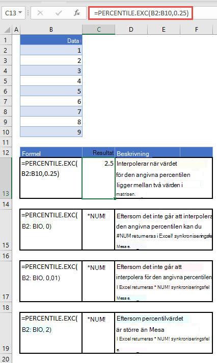 Exempel på PERCENTIL. EXK (Funktionen EXK)
