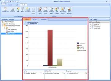 Fliken Design för en analysrapport