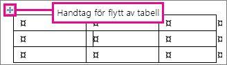 En tabell med tabellens flytthandtag.