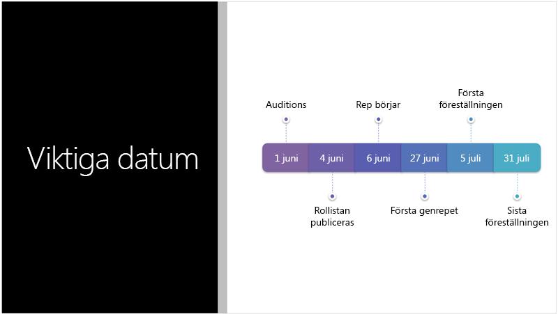 Exempelbild som visar en tidslinje med text som PowerPoint Designer konverterat till SmartArt-grafik