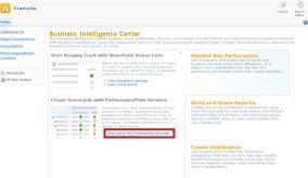 Länk till PerformancePoint Services från Business Intelligence Center