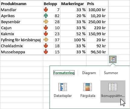 Användning av Snabbanalys för att markera data