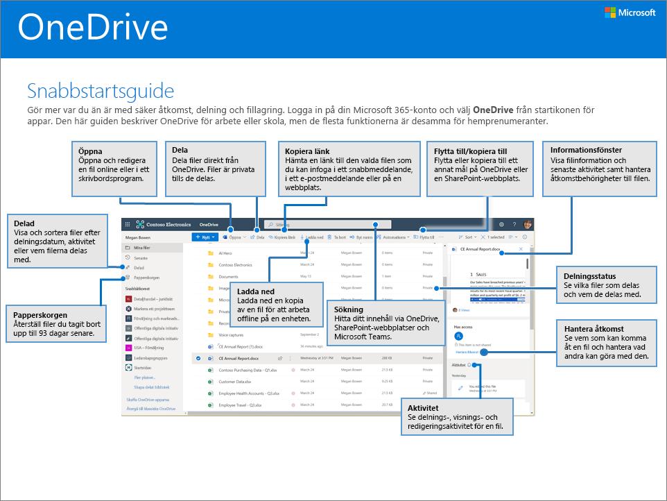 Snabbstartsguide för OneDrive