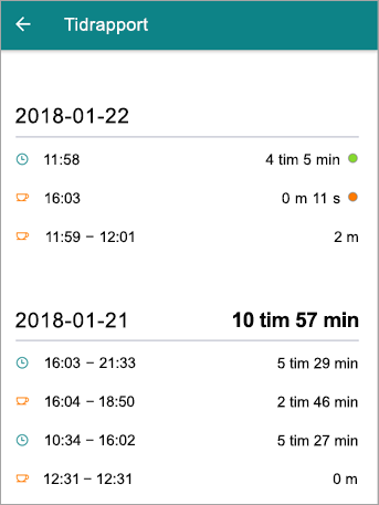 Det här är en medarbetares tidrapport ser ut på mobilappen StaffHub.