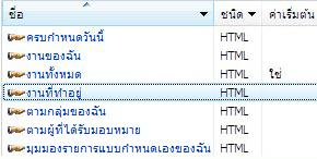 มุมมองรายการ SharePoint Designer