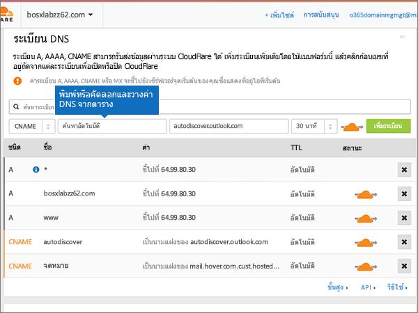 Cloudflare-BP-กำหนดค่า-3-1
