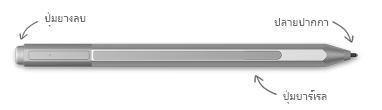 ปากกาพื้นผิว ที่มีคำอธิบายสำหรับยางลบ คำแนะนำ และปุ่มคลิกขวา