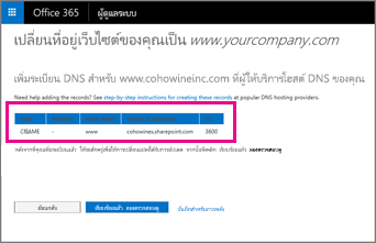 เพิ่มระเบียน DNS เหล่านี้เพื่อเปลี่ยนที่อยู่เว็บไซต์ของคุณ