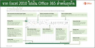 รูปขนาดย่อของคำแนะนำในการสลับจาก Excel 2010 เป็น Office 365