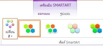 ปุ่ม เปลี่ยนสี ในกลุ่ม สไตล์ SmartArt
