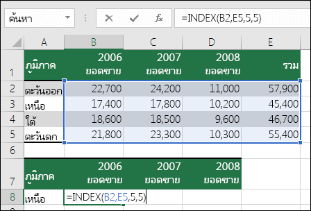 ตัวอย่างของสูตร INDEX ที่มีการอ้างอิงช่วงที่ไม่ถูกต้อง  สูตรคือ =INDEX(B2:E5,5,5) แต่ช่วงมี 4 แถวคูณ 4 คอลัมน์เท่านั้น