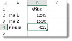 เวลาที่บวกขึ้นมาเกินกว่า 24 ชั่วโมงจะได้ผลลัพธ์ที่ไม่คาดหมายเป็น 4:15