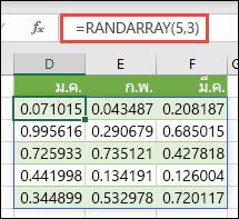 ฟังก์ชัน RANDARRAY ใน Excel RANDARRAY(5,3) ส่งกลับค่าแบบสุ่มระหว่าง 0 ถึง 1 ในอาร์เรย์ที่สูง 5 แถวและกว้าง 3 คอลัมน์