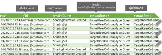 บันทึกการตรวจสอบเหตุการณ์ต่าง ๆ ที่ใช้ร่วมกันใน Office 365