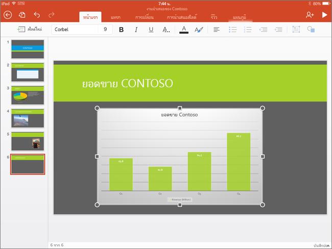 แผนภูมิที่ถูกวางลงใน PowerPoint for iPad