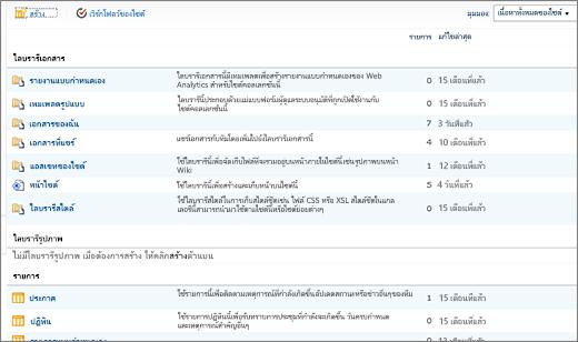 หน้าเนื้อหาของไซต์ทั้งหมด 2010 SharePoint