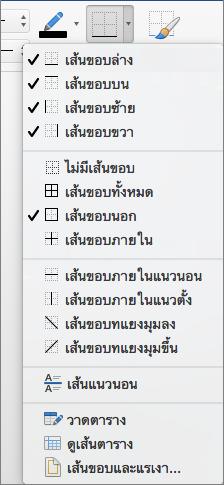 ตัวเลือกเส้นขอบจะแสดงสำหรับการออกแบบตาราง