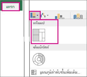 ตัวเลือกแผนภูมิ Treemap บนแท็บ แทรก ใน Office 2016 สำหรับ Windows