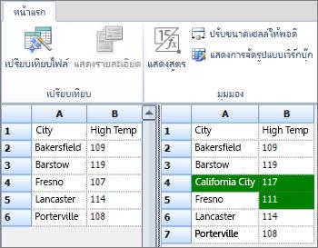 ผลลัพธ์ของการเปรียบเทียบจากข้อมูล Access ที่ส่งออก