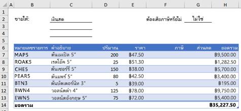 ตัวอย่างฟอร์มการสั่งซื้อที่ไม่มีฟังก์ชันแบบกำหนดเอง