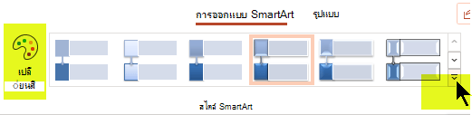 คุณสามารถเปลี่ยนสีหรือสไตล์ของกราฟิกได้โดยใช้ตัวเลือกบนแท็บการออกแบบ SmartArt ของ Ribbon