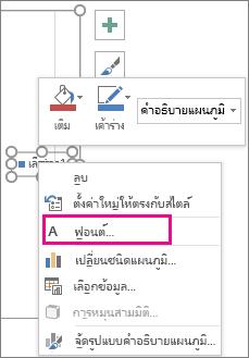 คำสั่ง ฟอนต์ บนเมนูทางลัดจะใช้เพื่อเปลี่ยนฟอนต์คำอธิบายแผนภูมิ
