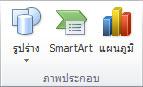 กลุ่ม ภาพประกอบ บนแท็บ แทรก ใน PowerPoint 2010