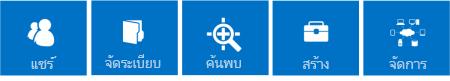ชุดของไทล์สีน้ำเงินแสดงฟีเจอร์หลักๆ ของ SharePoint 2013 ได้แก่ แชร์ จัดระเบียบ ค้นหา สร้าง และ จัดการ