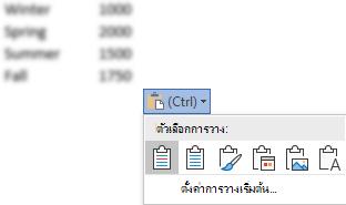 ปุ่มตัวเลือกการวางที่อยู่ถัดจากข้อมูล Excel บางอย่างจะถูกขยายเพื่อแสดงตัวเลือก