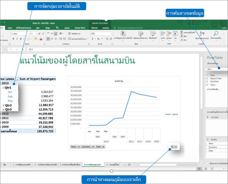 PivotTable ที่มีคำบรรยายภาพแสดงฟีเจอร์ใหม่ใน Excel 2016