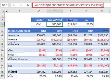 รูปของฟังก์ชัน XLOOKUP ที่ใช้เพื่อส่งกลับข้อมูลแนวนอนจากตารางโดยการซ้อน 2 XLOOKUPs สูตรคือ: = XLOOKUP (D2, $B 6: $B 17, XLOOKUP ($C 3, $C 5: $G 5, $C 6: $G 17))