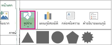 ปุ่ม รูปร่าง บนแท็บ หน้าแรก ของ Power Map