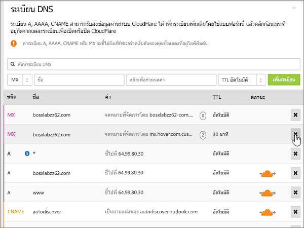 Cloudflare-BP-กำหนดค่า-2-6