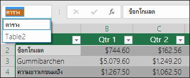 แถบ Excel อยู่ทางด้านซ้ายของแถบสูตร