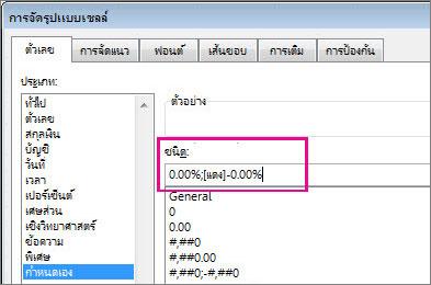 รูปแบบแบบกำหนดเองเพื่อแสดงการแสดงเปอร์เซ็นต์เป็นค่าลบเป็นสีแดง