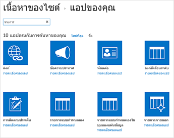 sharepoint 2013 document library template - sharepoint