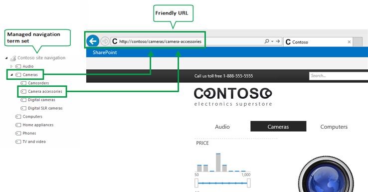 การนำทางที่มีการจัดการและ URL ที่จดจำได้ง่าย