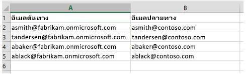 ไฟล์ CSV ถูกใช้เพื่อโยกย้ายข้อมูลในกล่องจดหมายจากผู้เช่า Office 365 ไปยังตำแหน่งอื่น