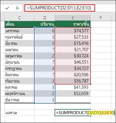 สูตร SUMPRODUCT ที่ทำให้เกิดข้อผิดพลาดคือ =SUMPRODUCT(D2:D13,E2:E10) ซึ่ง E10 จะต้องถูกเปลี่ยนเป็น E13 เพื่อให้ตรงกับช่วงแรก