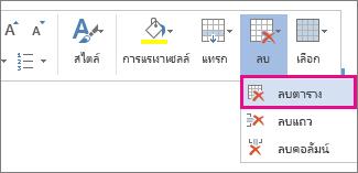 รูปของเมนูป็อปอัพบางส่วนที่ปรากฏขึ้นเมื่อคุณเลือกเนื้อหาในเซลล์ของตารางใน Word Online โดยมีตัวเลือก ลบตาราง ถูกไฮไลต์อยู่