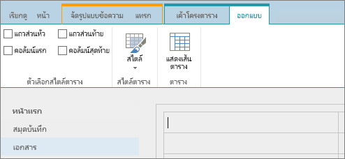 ภาพสกรีนช็อตของ Ribbon ใน SharePoint Online ให้ใช้แท็บ ออกแบบ เพื่อเลือกกล่องกาเครื่องหมายสำหรับแถวส่วนหัว แถวส่วนท้าย คอลัมน์แรก และคอลัมน์สุดท้ายในตาราง และเลือกจากสไตล์ตาราง และระบุว่าตารางจะใช้เส้นตารางหรือไม่