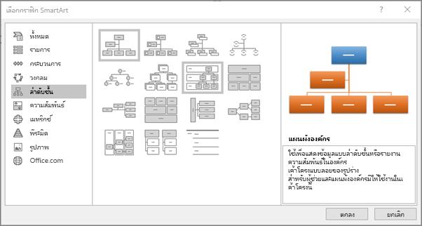 แสดงกล่องโต้ตอบ SmartArt ที่มี ลำดับชั้น ถูกเลือก