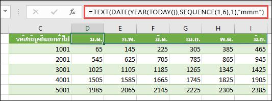 ใช้ SEQUENCE กับ TEXT, DATE, YEAR และ TODAY เพื่อสร้างรายชื่อเดือนแบบไดนามิกสำหรับแถบส่วนหัว