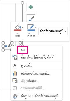 คำสั่ง ลบ บนเมนูทางลัด จัดรูปแบบฟอนต์คำอธิบายแผนภูมิ ใน Excel